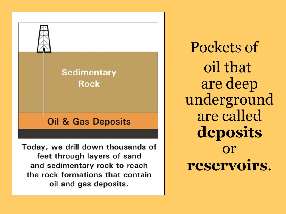 Pockets of oil that are deep underground are called deposits or reservoirs.