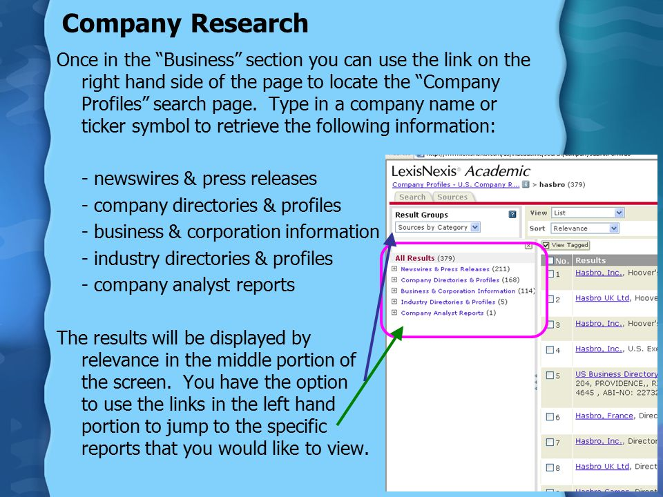 Company Research Once in the Business section you can use the link on the right hand side of the page to locate the Company Profiles search page.