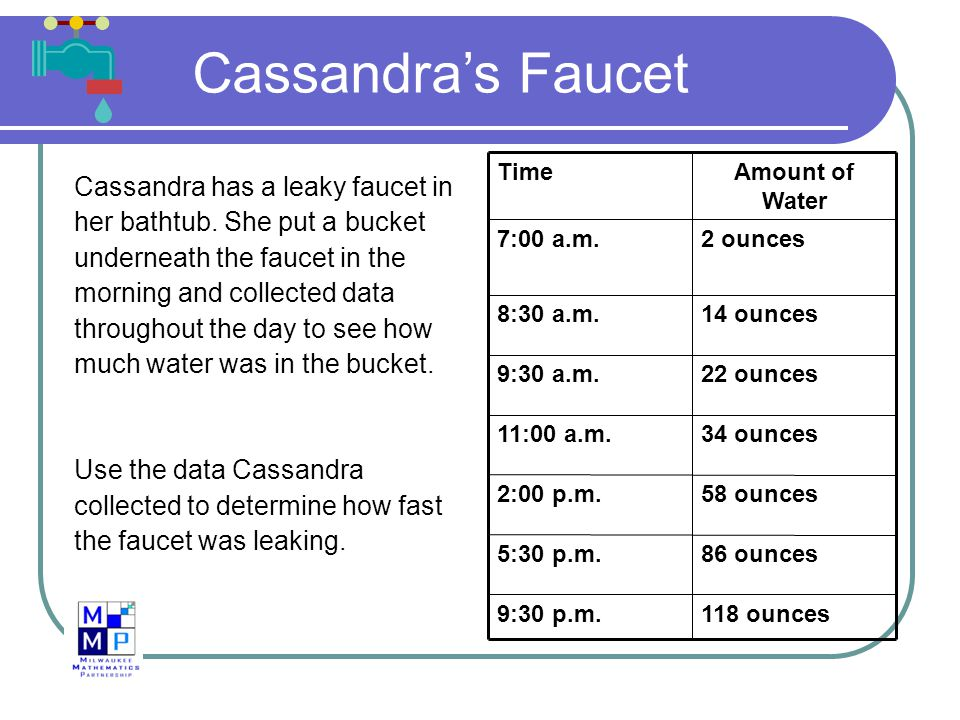 Cassandra's Faucet Cassandra has a leaky faucet in her bathtub. She put a bucket underneath the faucet in the morning and collected data throughout th