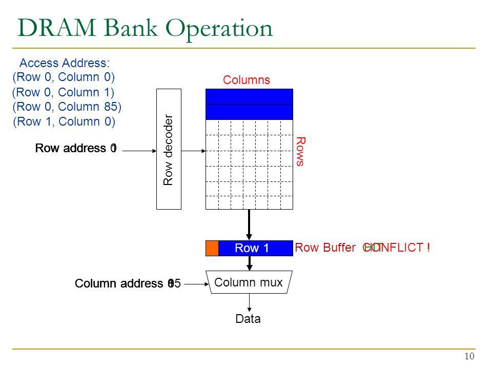 DRAM Bank Operation 10 Row Buffer (Row 0, Column 0) Row decoder Column mux Row address 0 Column address 0 Data Row 0Empty (Row 0, Column 1) Column address 1 (Row 0, Column 85) Column address 85 (Row 1, Column 0) HIT Row address 1 Row 1 Column address 0 CONFLICT .