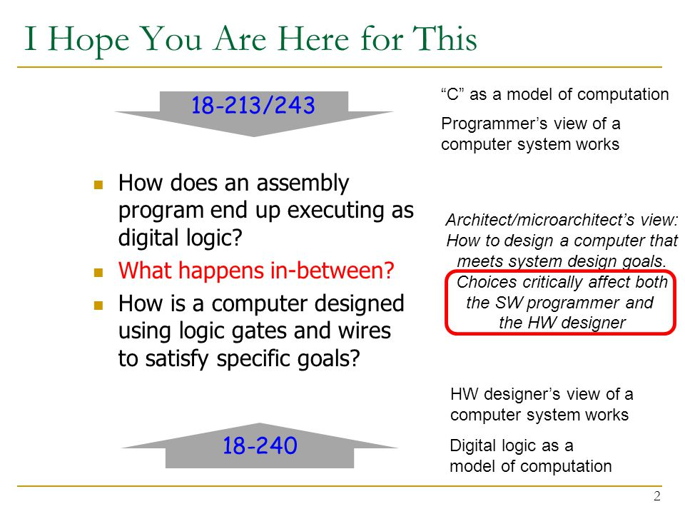 I Hope You Are Here for This How does an assembly program end up executing as digital logic.