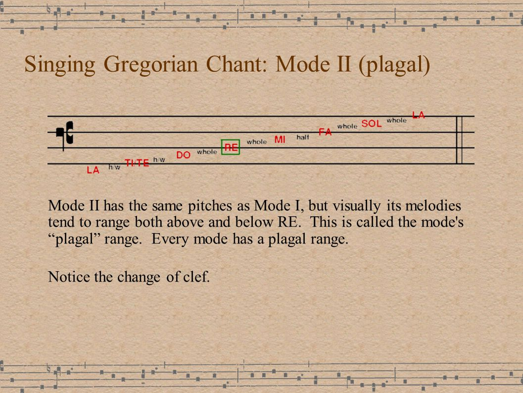 Singing Gregorian Chant: Mode II (plagal) Mode II has the same pitches as Mode I, but visually its melodies tend to range both above and below RE.