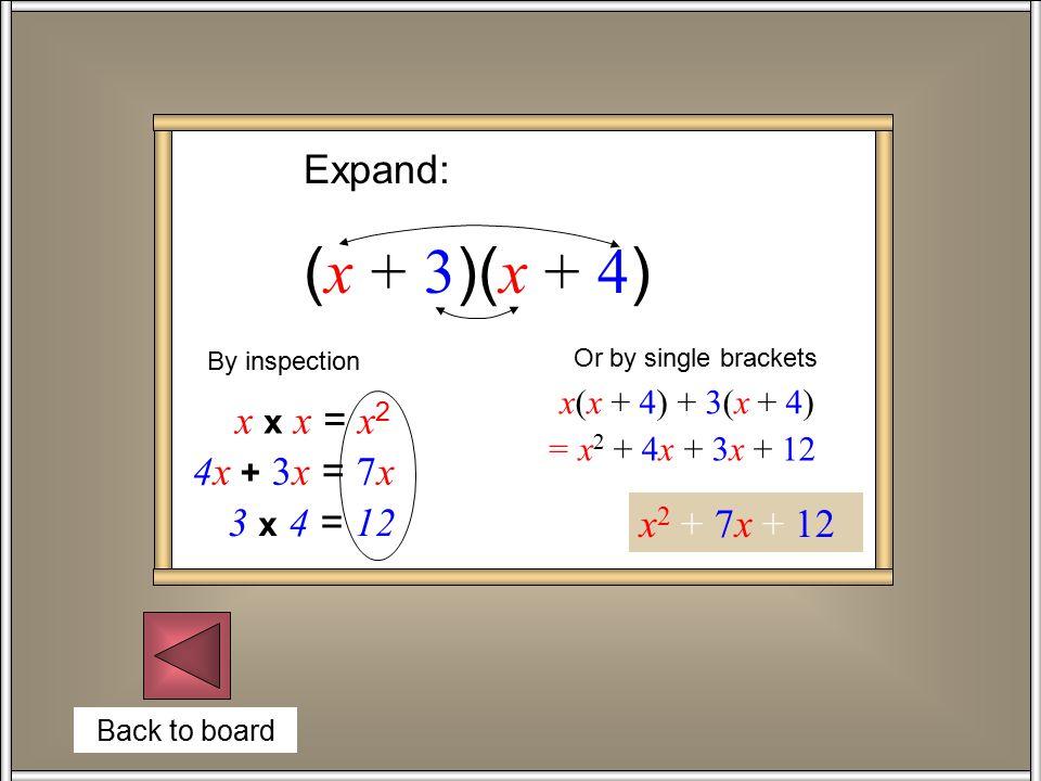 Back to board Expand: ( x + 3 )( x + 4 ) x 2 + 7x + 12 x x x = x 2 3 x 4 = 12 4x + 3x = 7x By inspection Or by single brackets x(x + 4) + 3(x + 4) = x 2 + 4x + 3x + 12