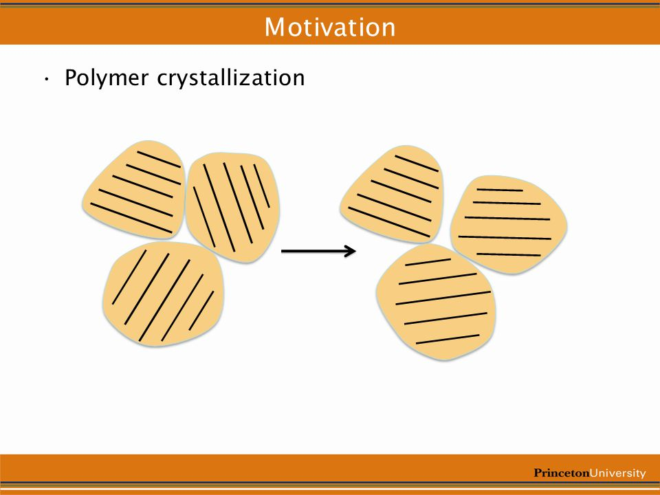 Motivation Polymer crystallization
