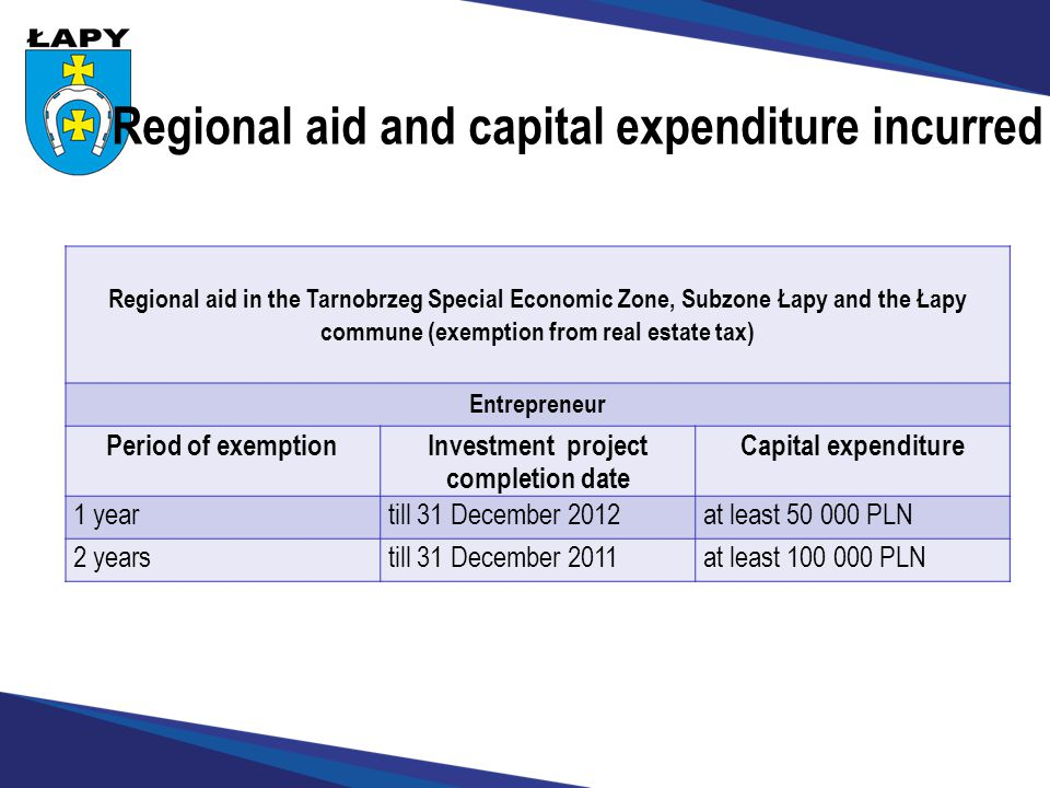 Regional aid and capital expenditure incurred Regional aid in the Tarnobrzeg Special Economic Zone, Subzone Łapy and the Łapy commune (exemption from