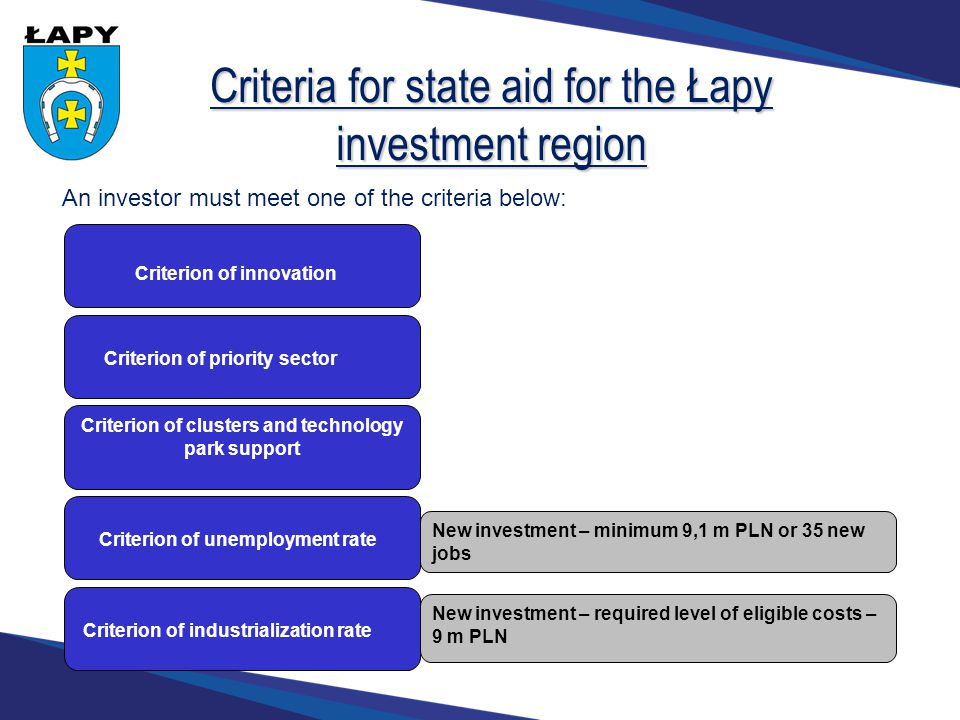 Criteria for state aid for the Łapy investment region An investor must meet one of the criteria below: Criterion of innovation Criterion of priority sector Criterion of clusters and technology park support Criterion of unemployment rate Criterion of industrialization rate New investment – minimum 9,1 m PLN or 35 new jobs New investment – required level of eligible costs – 9 m PLN