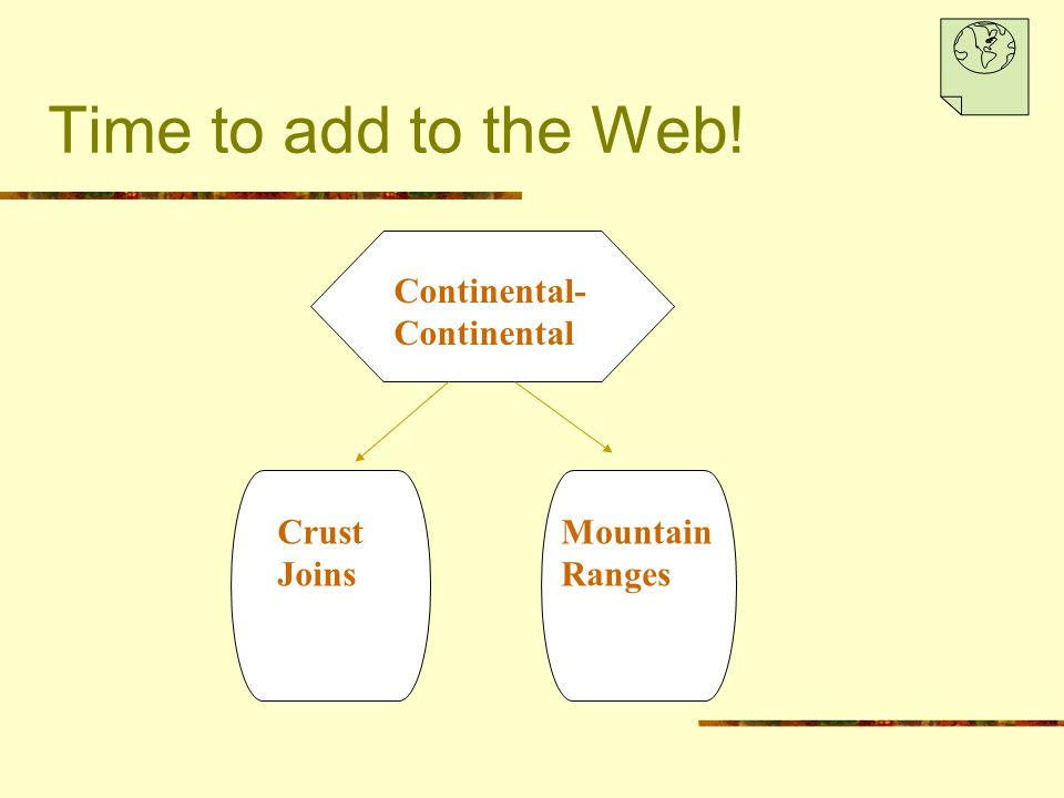Time to add to the Web! Continental- Continental Crust Joins Mountain Ranges