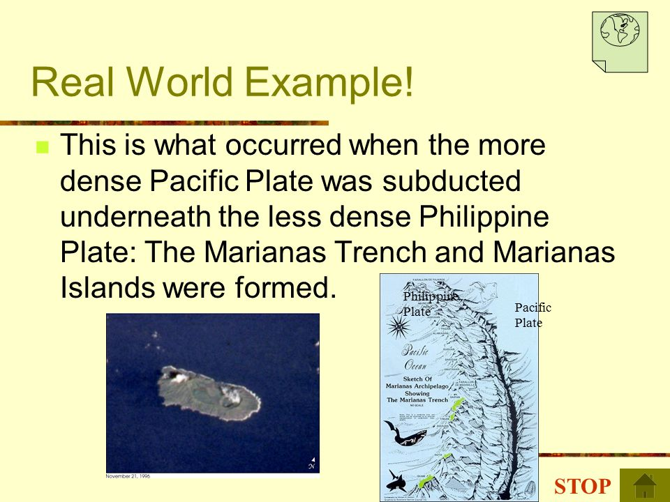 Real World Example! This is what occurred when the more dense Pacific Plate was subducted underneath the less dense Philippine Plate: The Marianas Tre