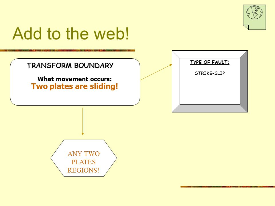 Add to the web! TRANSFORM BOUNDARY What movement occurs: Two plates are sliding! ANY TWO PLATES REGIONS! TYPE OF FAULT: STRIKE-SLIP