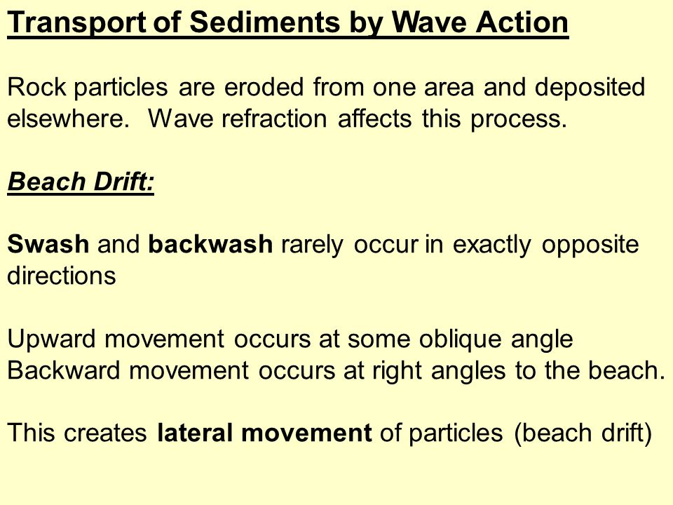 Transport of Sediments by Wave Action Rock particles are eroded from one area and deposited elsewhere.