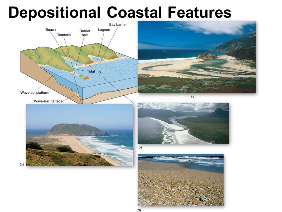 Depositional Coastal Features