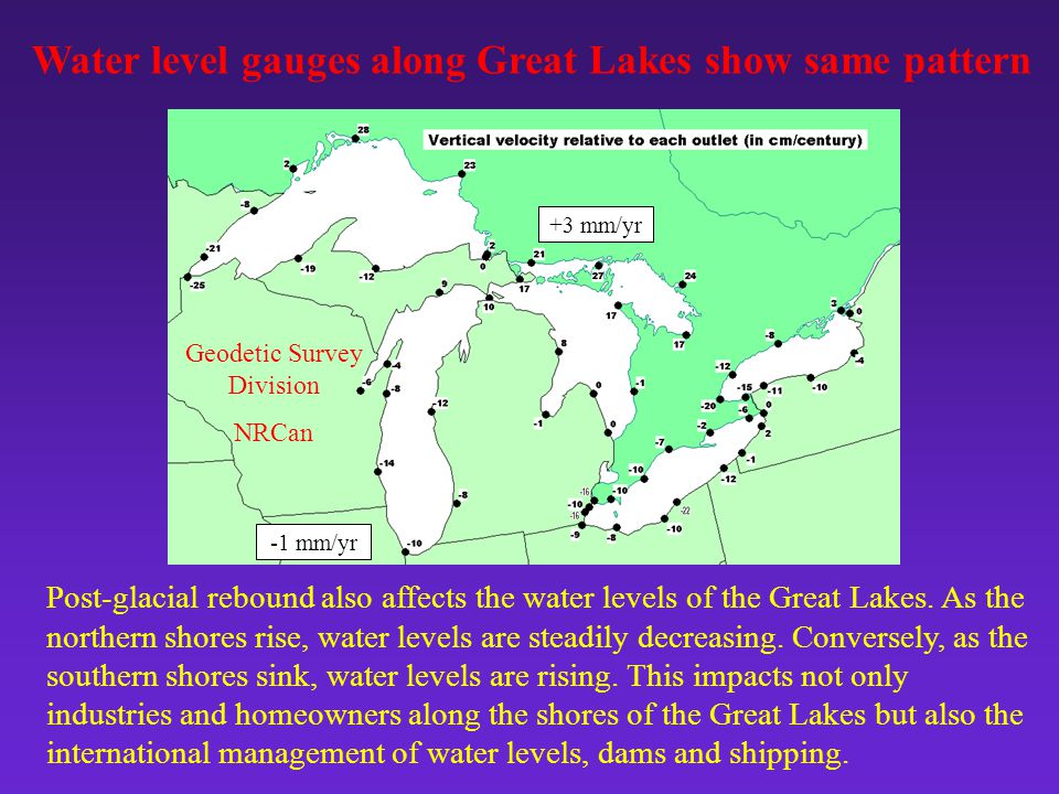 Water level gauges along Great Lakes show same pattern Post-glacial rebound also affects the water levels of the Great Lakes.