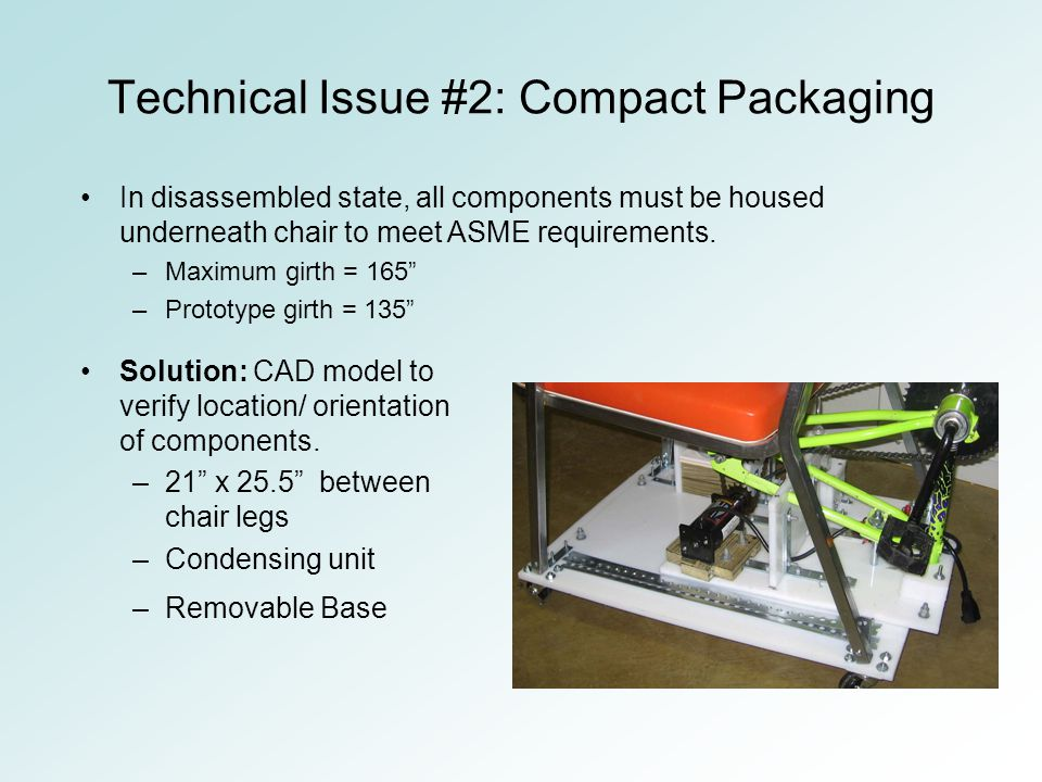 Technical Issue #2: Compact Packaging Solution: CAD model to verify location/ orientation of components.