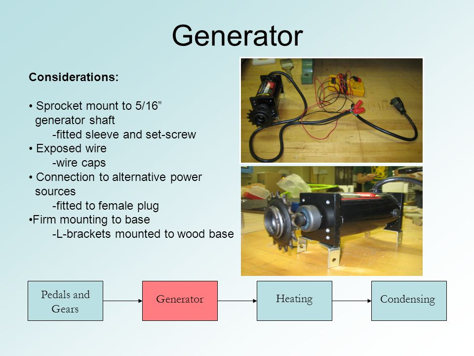 Generator Pedals and Gears Generator Heating Condensing Considerations: Sprocket mount to 5/16 generator shaft -fitted sleeve and set-screw Exposed wire -wire caps Connection to alternative power sources -fitted to female plug Firm mounting to base -L-brackets mounted to wood base