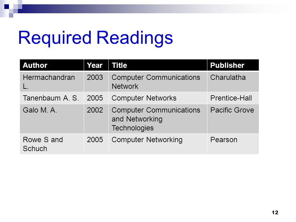 Required Readings 12 AuthorYearTitlePublisher Hermachandran L. 2003Computer Communications Network Charulatha Tanenbaum A. S.2005Computer NetworksPren