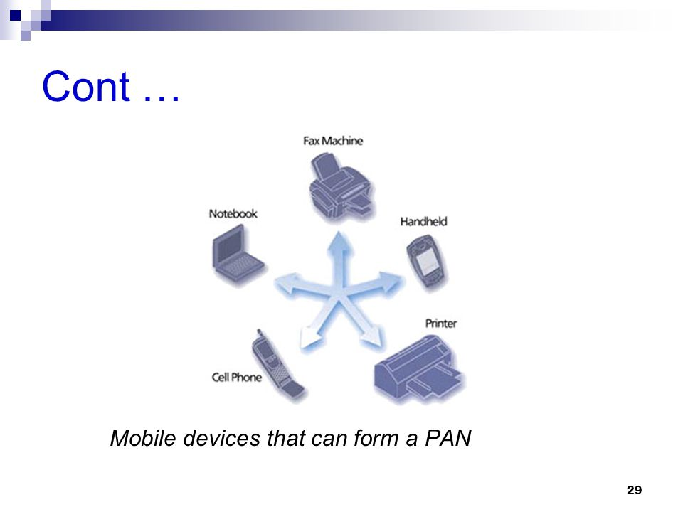 Cont … Mobile devices that can form a PAN 29