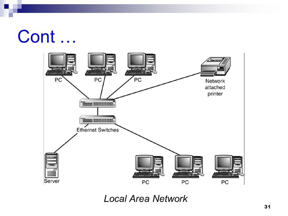 Cont … Local Area Network 31