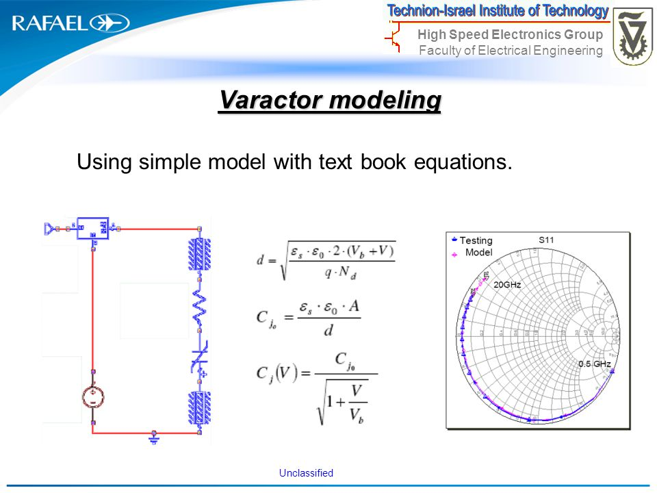 Unclassified High Speed Electronics Group Faculty of Electrical Engineering Varactor modeling Using simple model with text book equations.