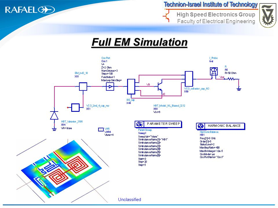 Unclassified High Speed Electronics Group Faculty of Electrical Engineering Full EM Simulation