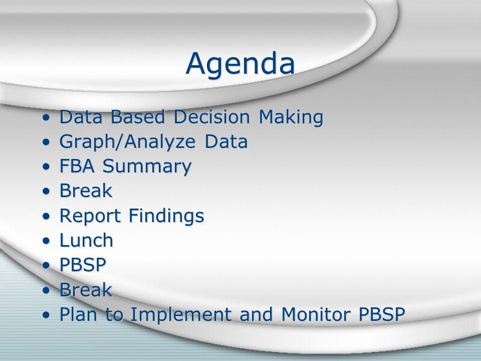 Agenda Data Based Decision Making Graph/Analyze Data FBA Summary Break Report Findings Lunch PBSP Break Plan to Implement and Monitor PBSP Data Based