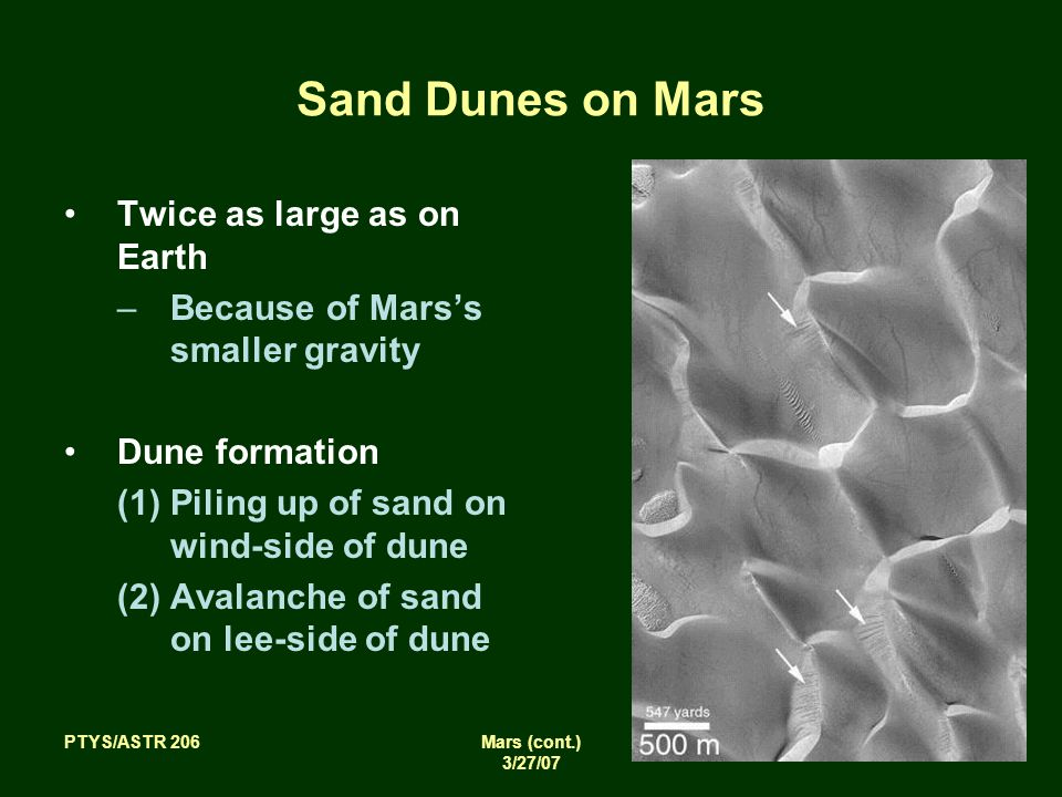 PTYS/ASTR 206Mars (cont.) 3/27/07 Sand Dunes on Mars Twice as large as on Earth –Because of Mars's smaller gravity Dune formation (1)Piling up of sand on wind-side of dune (2)Avalanche of sand on lee-side of dune