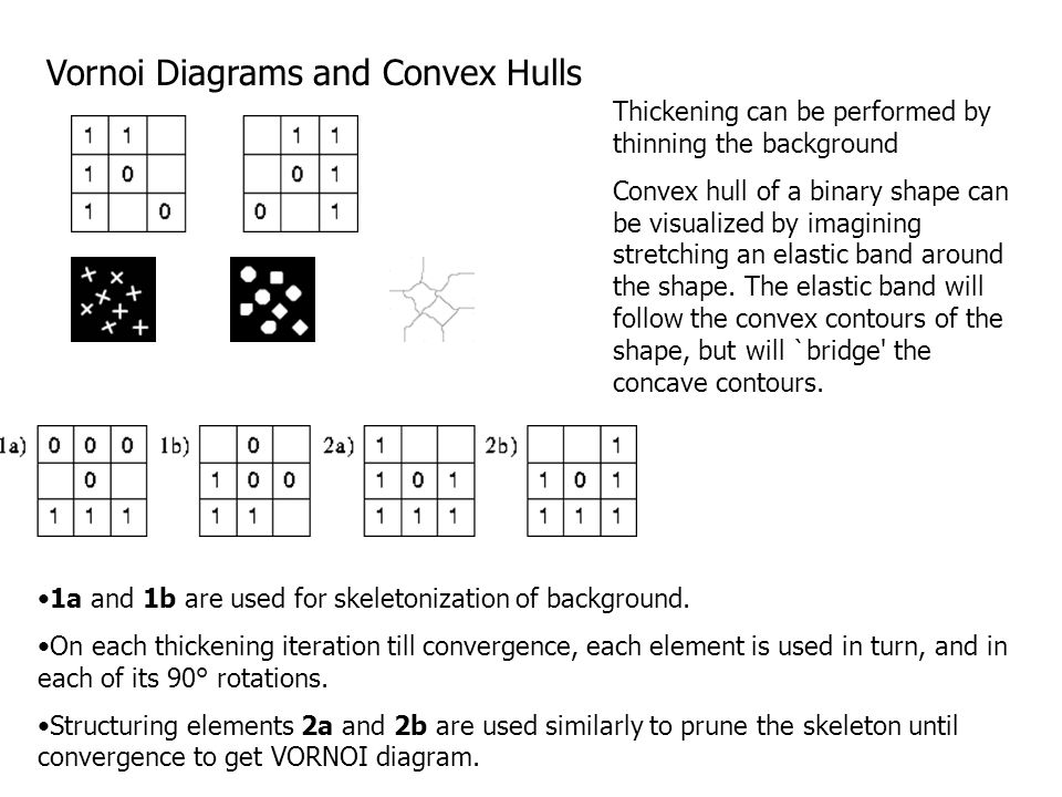 Vornoi Diagrams and Convex Hulls Thickening can be performed by thinning the background Convex hull of a binary shape can be visualized by imagining s