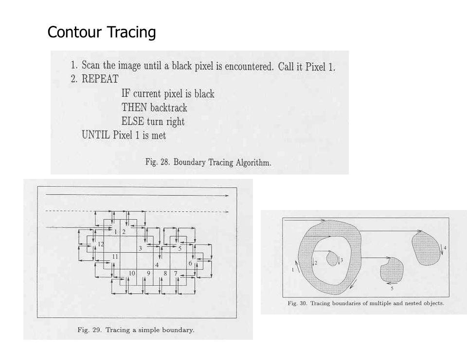 Contour Tracing