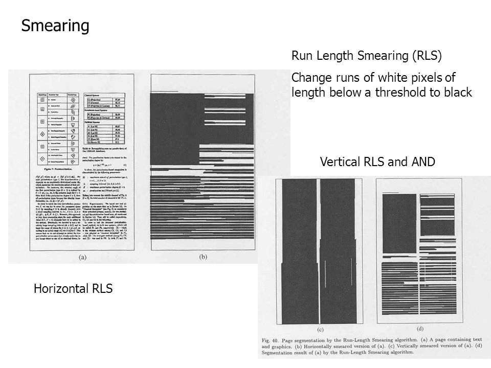 Smearing Run Length Smearing (RLS) Change runs of white pixels of length below a threshold to black Horizontal RLS Vertical RLS and AND