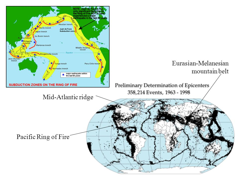 Eurasian-Melanesian mountain belt Mid-Atlantic ridge Pacific Ring of Fire