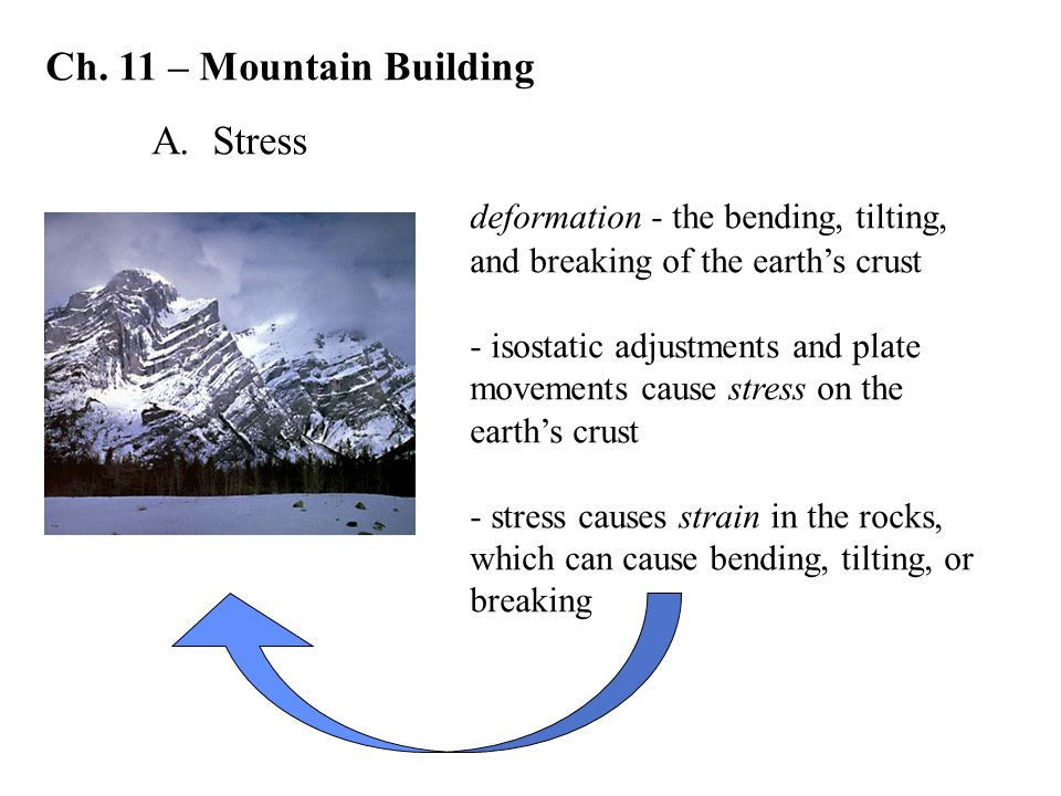 Ch. 11 – Mountain Building A. Stress deformation - the bending, tilting, and breaking of the earth's crust - isostatic adjustments and plate movements