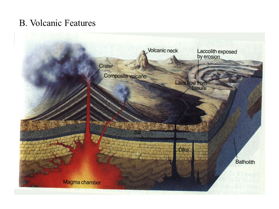 B. Volcanic Features