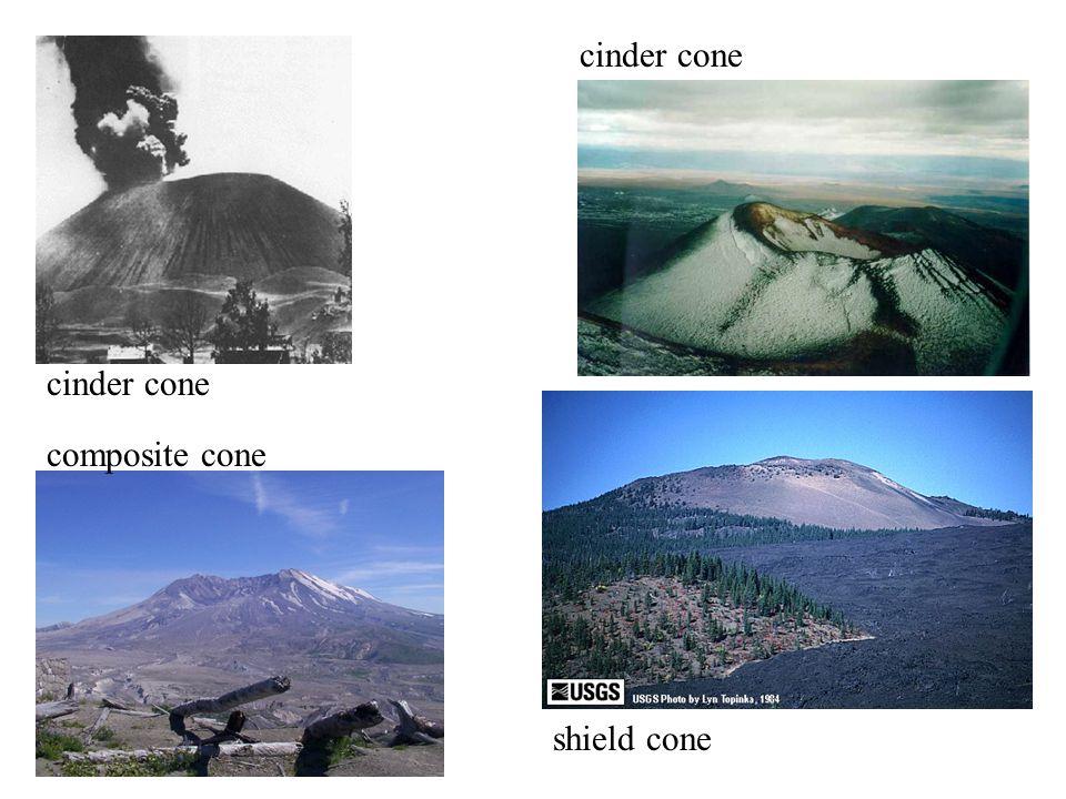 cinder cone composite cone cinder cone shield cone