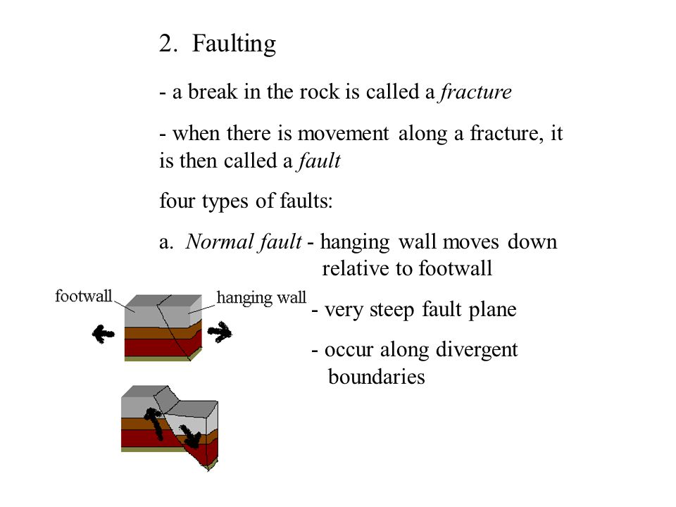2. Faulting - a break in the rock is called a fracture - when there is movement along a fracture, it is then called a fault four types of faults: a. N