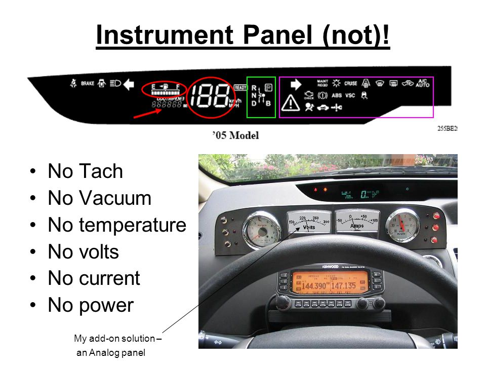 Instrument Panel (not)! No Tach No Vacuum No temperature No volts No current No power My add-on solution – an Analog panel