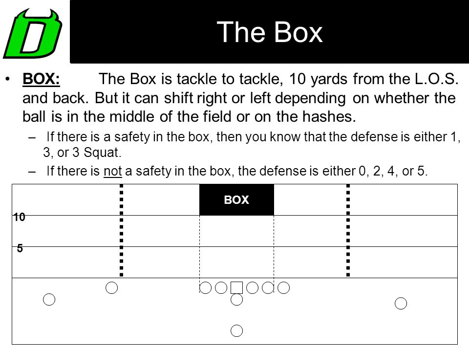 The Box BOX:The Box is tackle to tackle, 10 yards from the L.O.S. and back. But it can shift right or left depending on whether the ball is in the mid