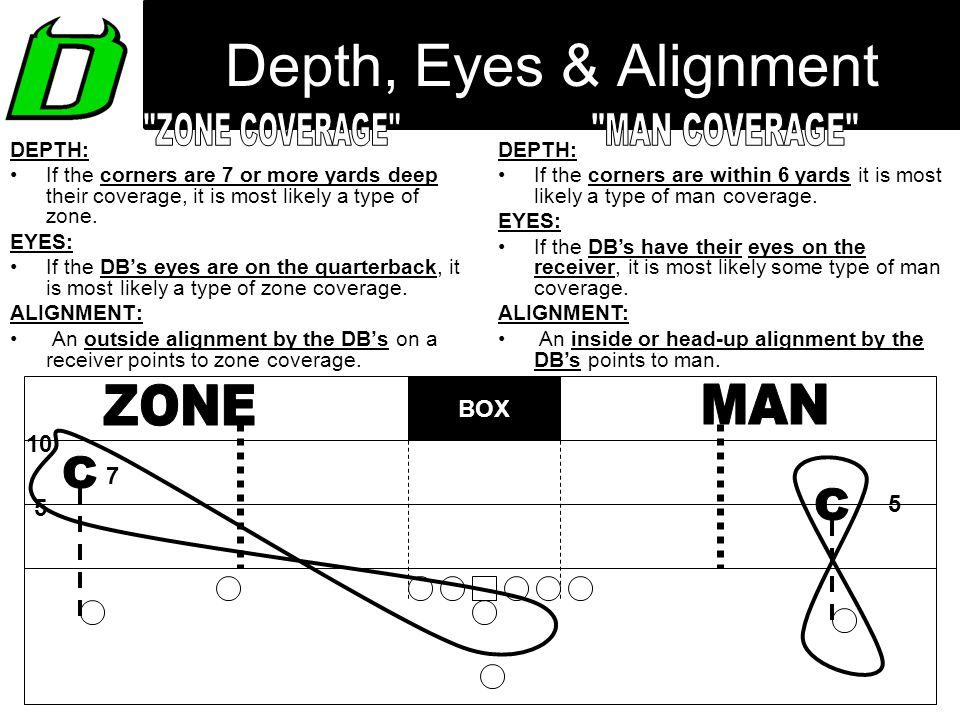 Depth, Eyes & Alignment DEPTH: If the corners are 7 or more yards deep their coverage, it is most likely a type of zone. EYES: If the DB's eyes are on