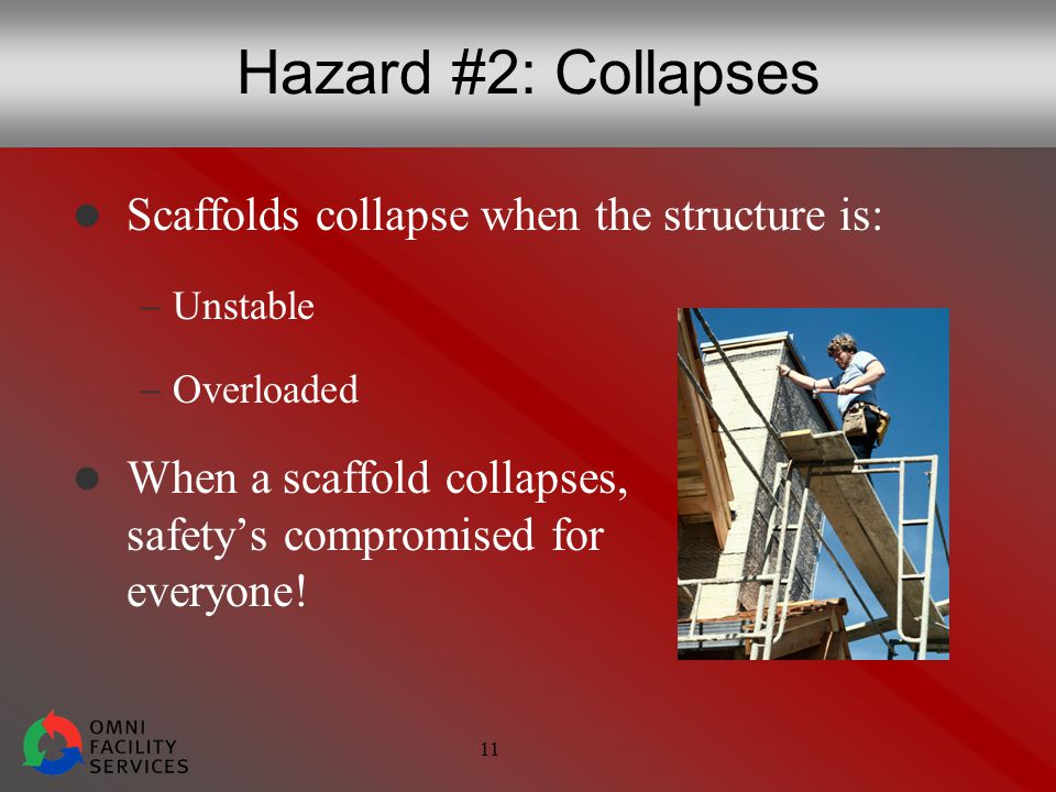 11 Hazard #2: Collapses Scaffolds collapse when the structure is:  Unstable  Overloaded When a scaffold collapses, safety's compromised for everyone