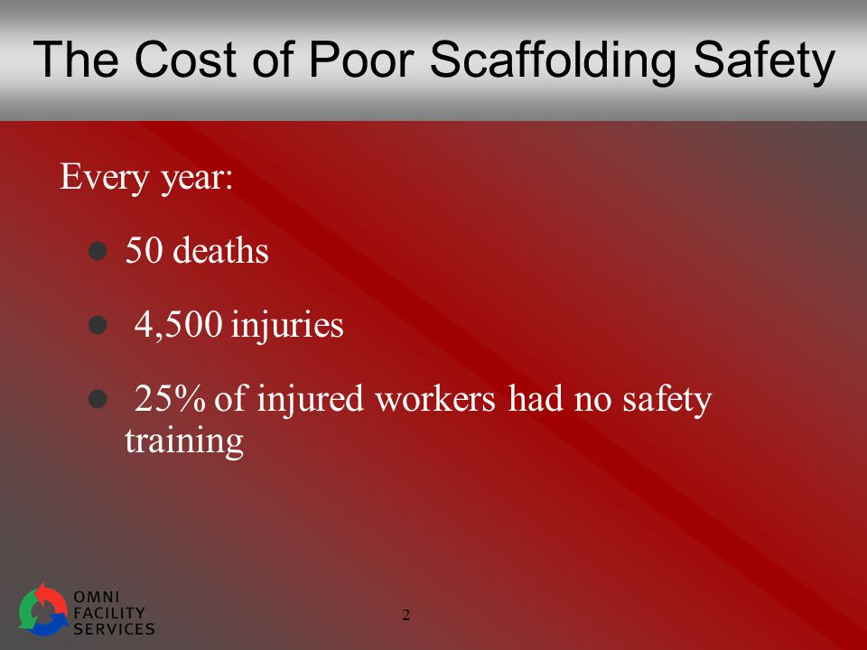 2 The Cost of Poor Scaffolding Safety Every year: 50 deaths 4,500 injuries 25% of injured workers had no safety training
