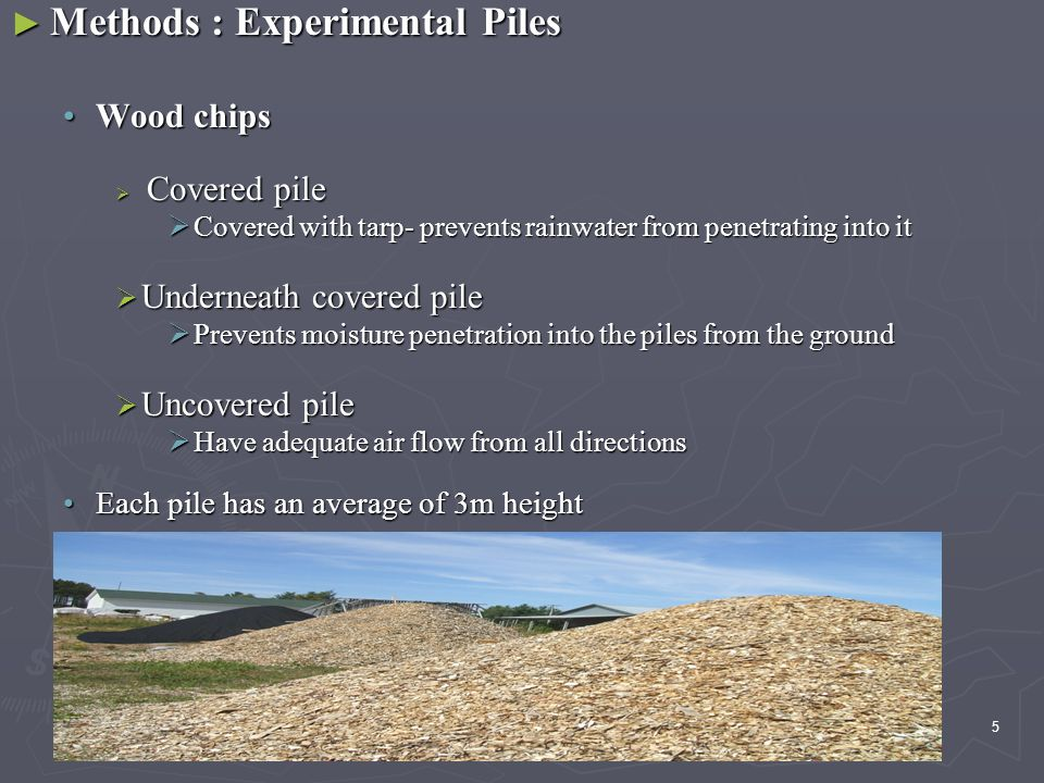 5 ► Methods : Experimental Piles Wood chipsWood chips  Covered pile  Covered with tarp- prevents rainwater from penetrating into it  Underneath covered pile  Prevents moisture penetration into the piles from the ground  Uncovered pile  Have adequate air flow from all directions Each pile has an average of 3m heightEach pile has an average of 3m height