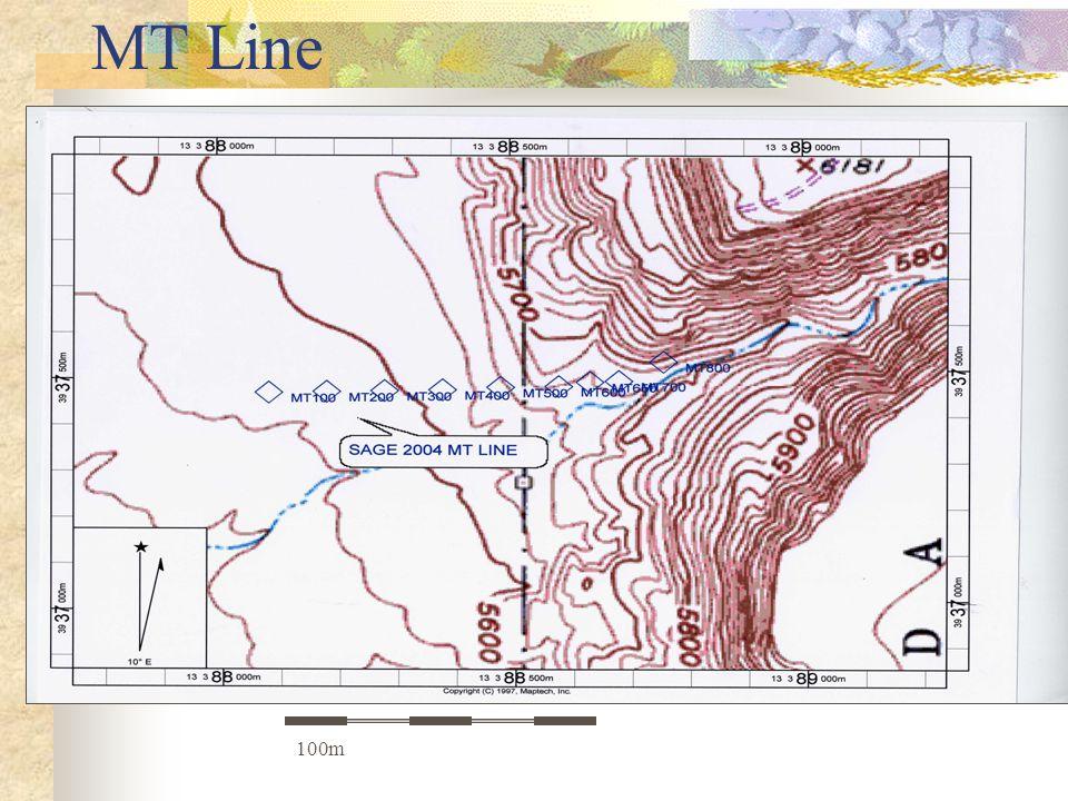 MT Line 100m