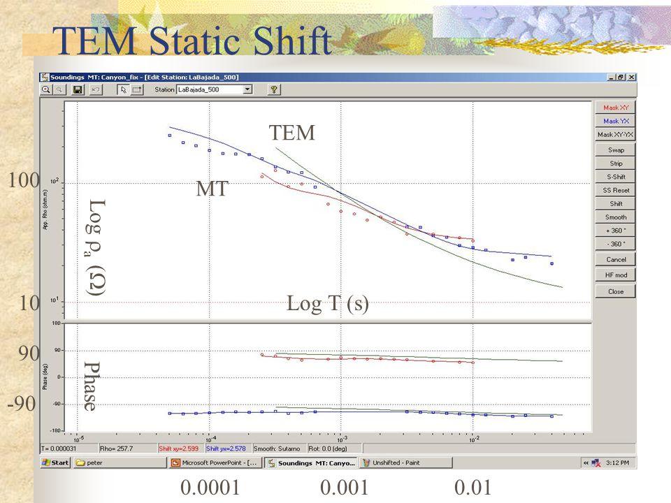 TEM Static Shift TEM MT Log  a (  ) 100 10Log T (s) Phase 90 -90 0.00010.0010.01