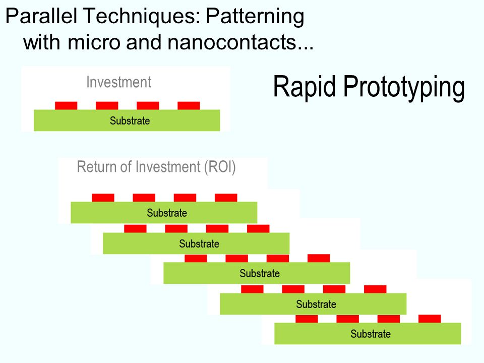 Parallel Techniques: Patterning with micro and nanocontacts... Return of Investment (ROI) Rapid Prototyping Investment