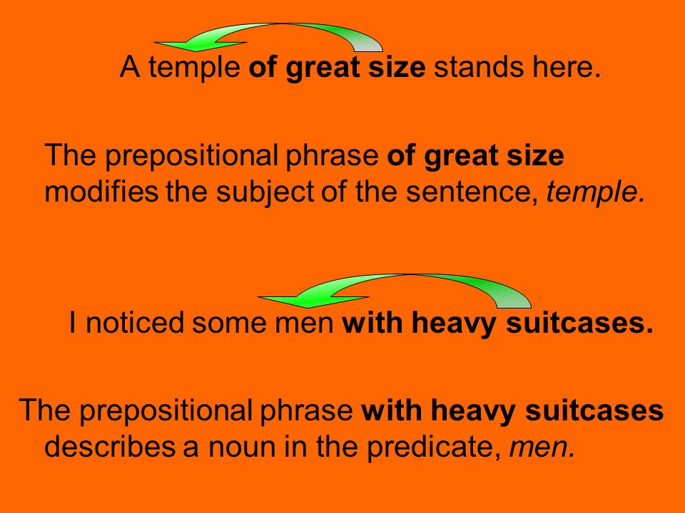 A temple of great size stands here. The prepositional phrase of great size modifies the subject of the sentence, temple. I noticed some men with heavy