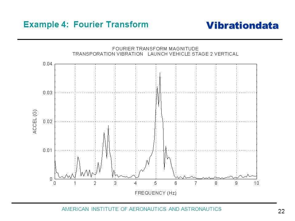 Vibrationdata AMERICAN INSTITUTE OF AERONAUTICS AND ASTRONAUTICS 22 Example 4: Fourier Transform