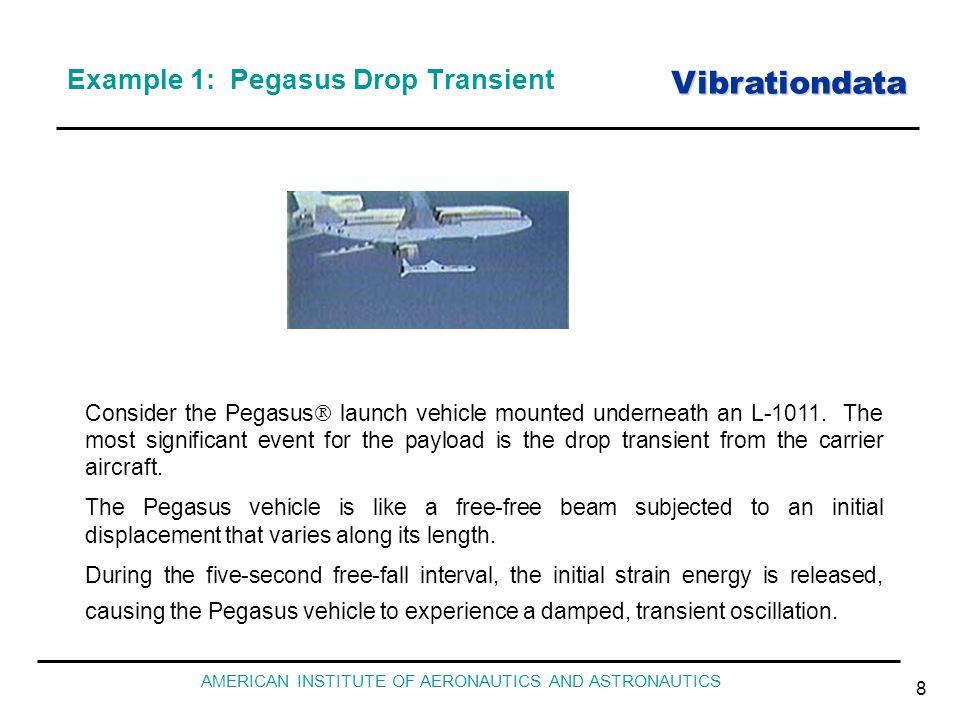 Vibrationdata AMERICAN INSTITUTE OF AERONAUTICS AND ASTRONAUTICS 8 Example 1: Pegasus Drop Transient Consider the Pegasus  launch vehicle mounted underneath an L-1011.