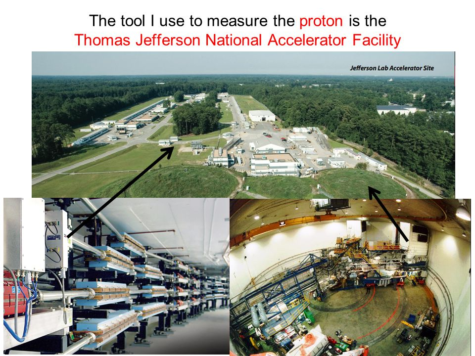 The tool I use to measure the proton is the Thomas Jefferson National Accelerator Facility