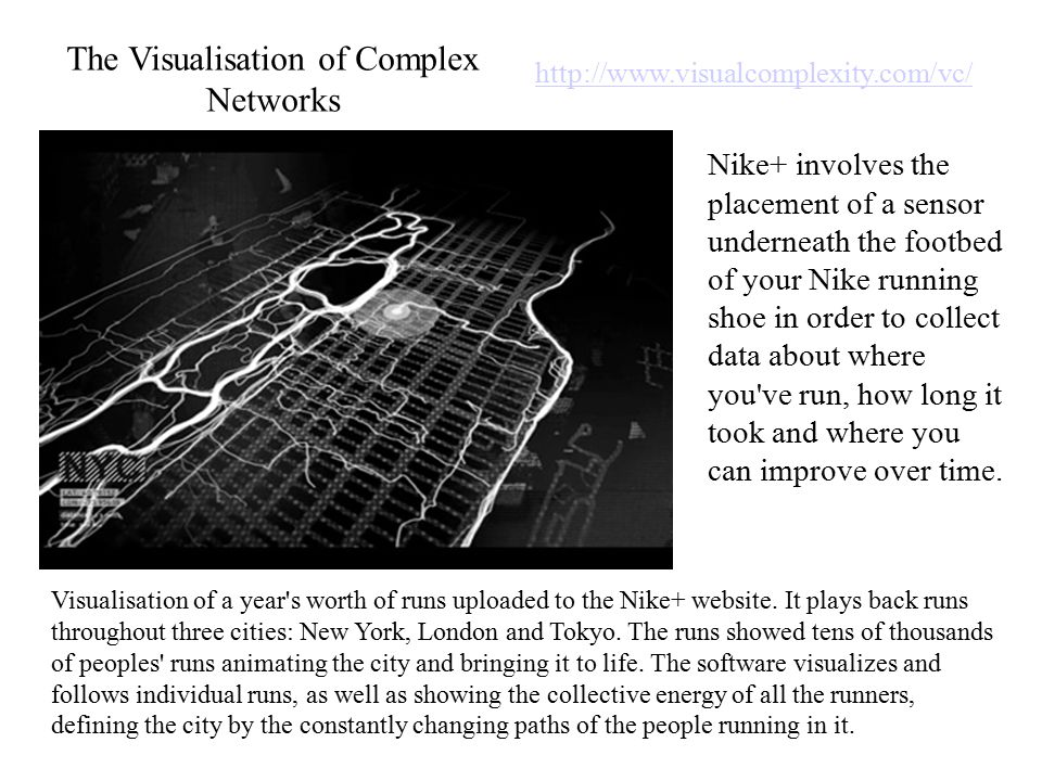 The Visualisation of Complex Networks Nike+ involves the placement of a sensor underneath the footbed of your Nike running shoe in order to collect data about where you ve run, how long it took and where you can improve over time.