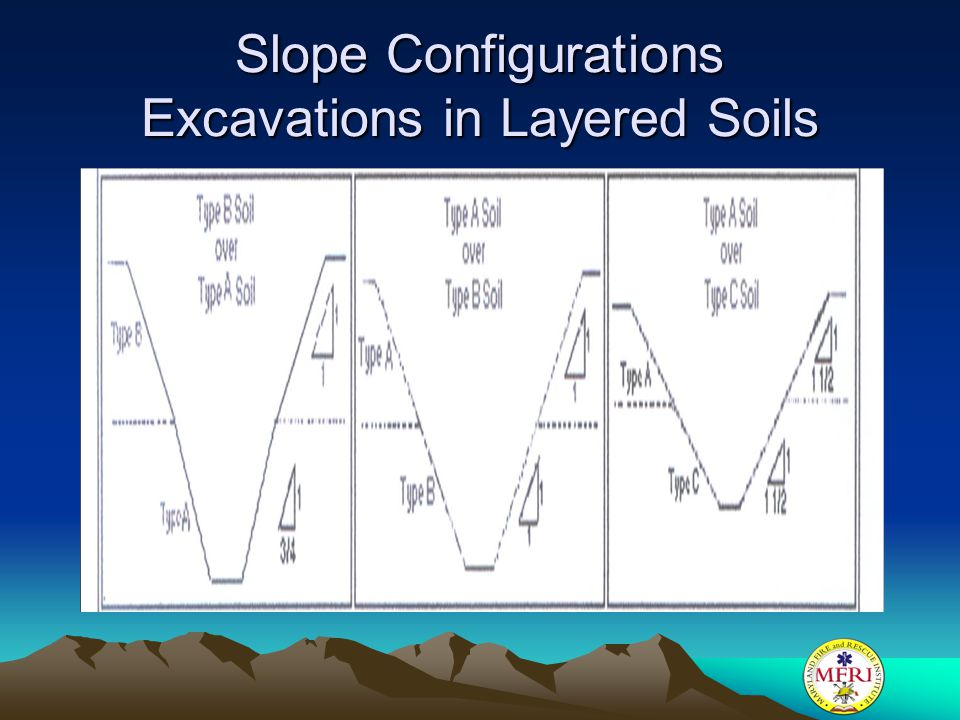 Slope Configurations Excavations in Layered Soils