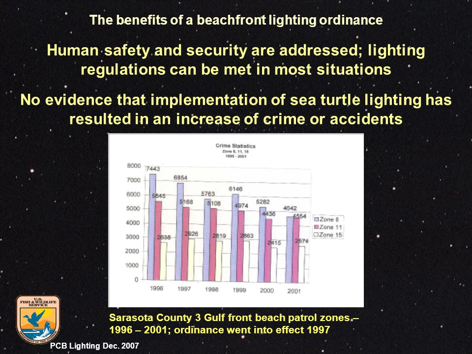 PCB Lighting Dec. 2007 Human safety and security are addressed; lighting regulations can be met in most situations No evidence that implementation of