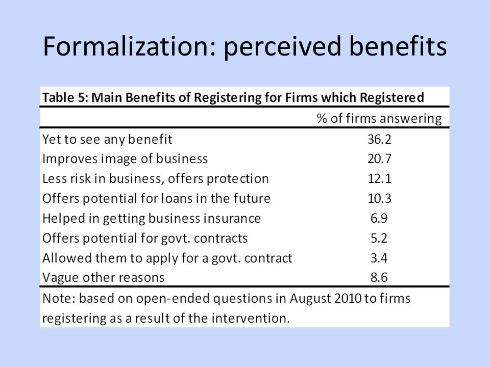 Formalization: perceived benefits